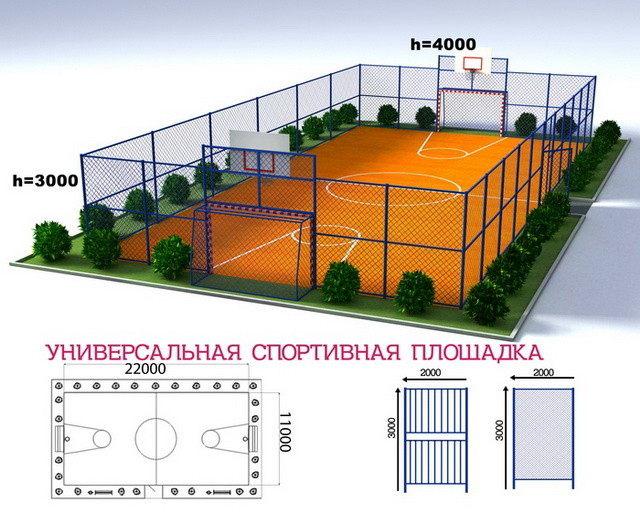 размеры спортивных площадок